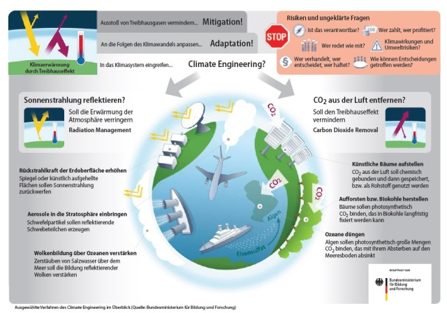 BRD Geo-Engineering