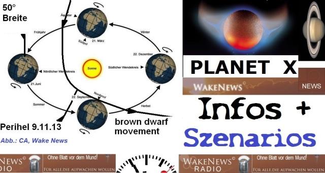 Planet X Infos + Szenarios + Logo