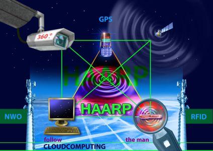 NWO-GPS%20HAARP%20-%20Xiramel%20-%20300
