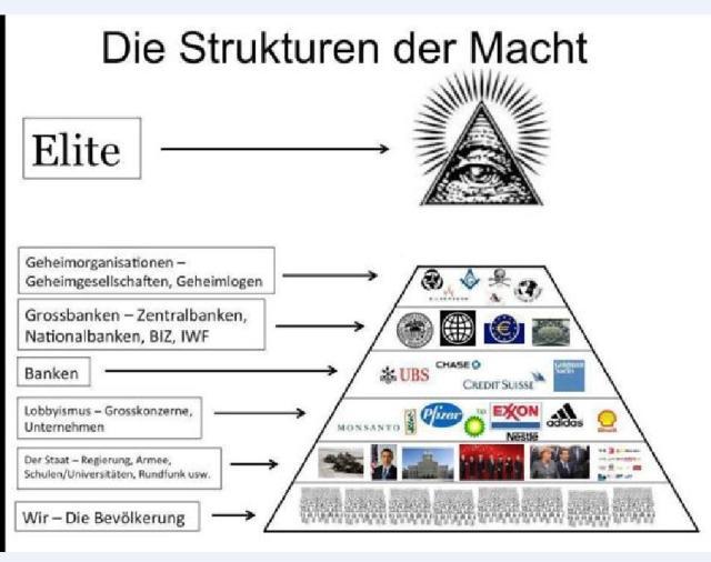 Strukturen_der_Macht
