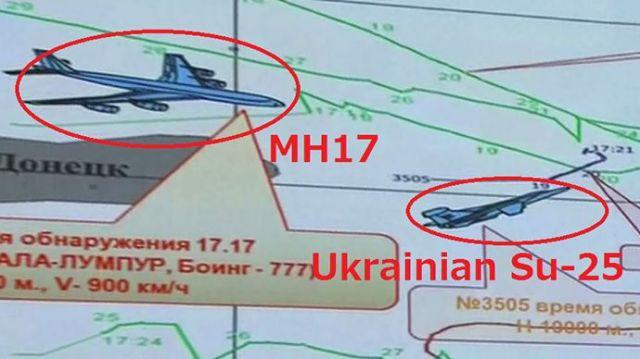 SU MH 17 RT
