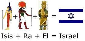 Isis+Ra+El