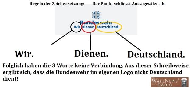 Bundeswehr-Logo Analyse