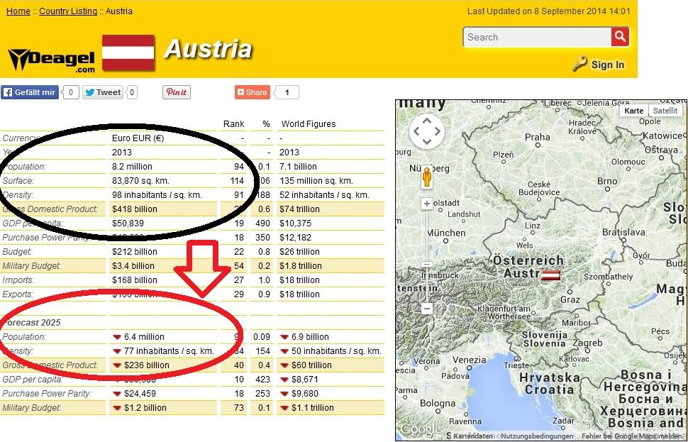 Deagel Liste Deutschland
