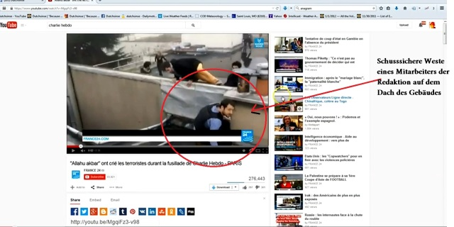 Charlie Hebdo Schusssichere Weste Dach