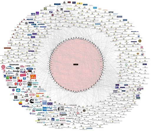 Ultimate_Bilderberg_Flowchart_Connected_Politicians_Corporations_med