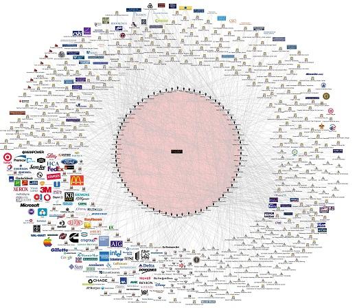 Ultimate_Bilderberg_Flowchart_Connected_Politicians_Corporations_med