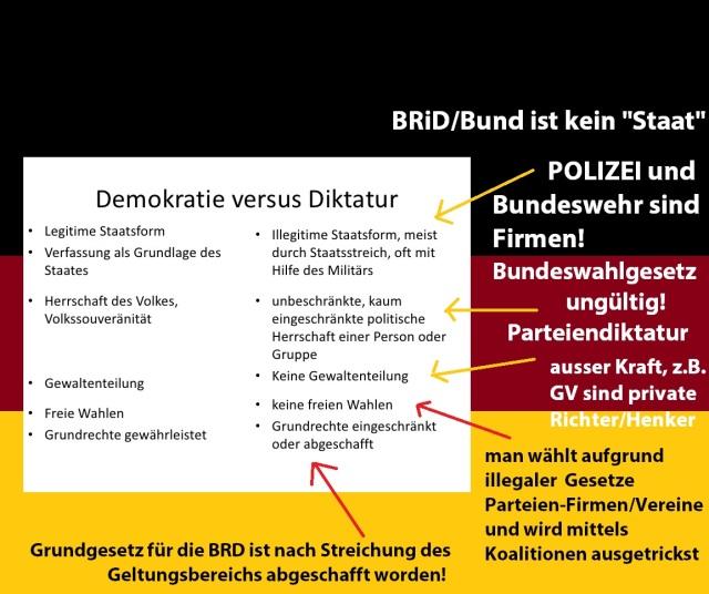 BRiD, Bund ist ein Diktaturgebilde