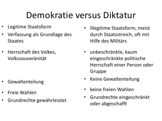 ppt-unterrichtseinheit-nationalsozialismus-4-728