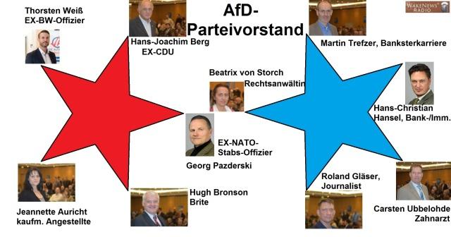 AfD Parteivorstand