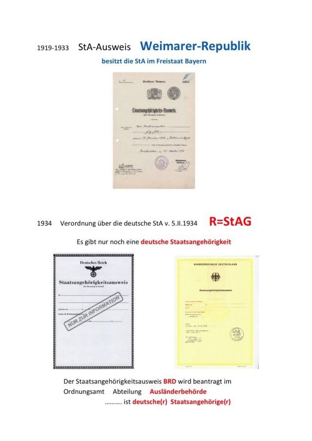 Weimarer Republik-Deutsches Reich