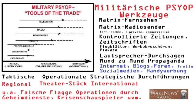 Militärische PsyOp - Werkzeuge