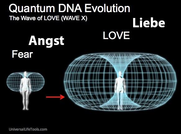 angst-liebes-frequenzen