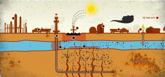 gasland-grasland-fracking-umweltzerstoerung-profit-gift-grundwasser-erdgas-verbrechen-lobby-konzerne-betrug